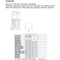 Глубинный насос AL-KO TBP 4800/8