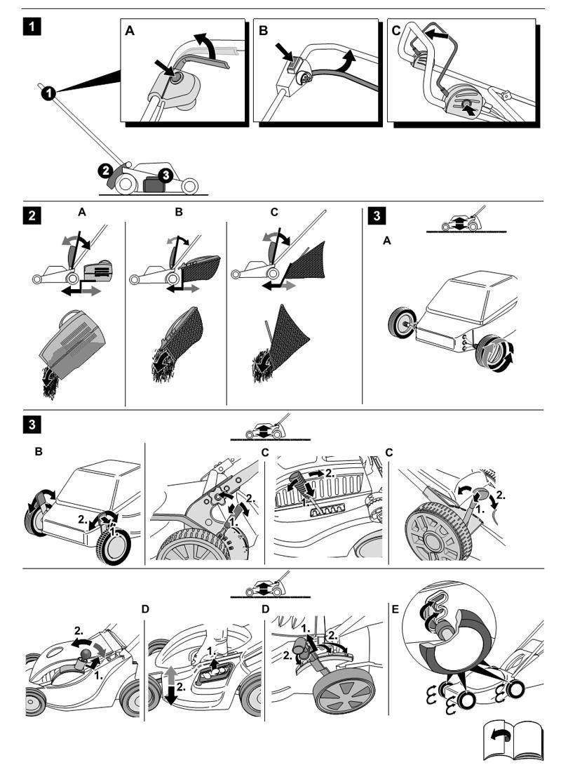 Инструкции по эксплуатации газонокосилок